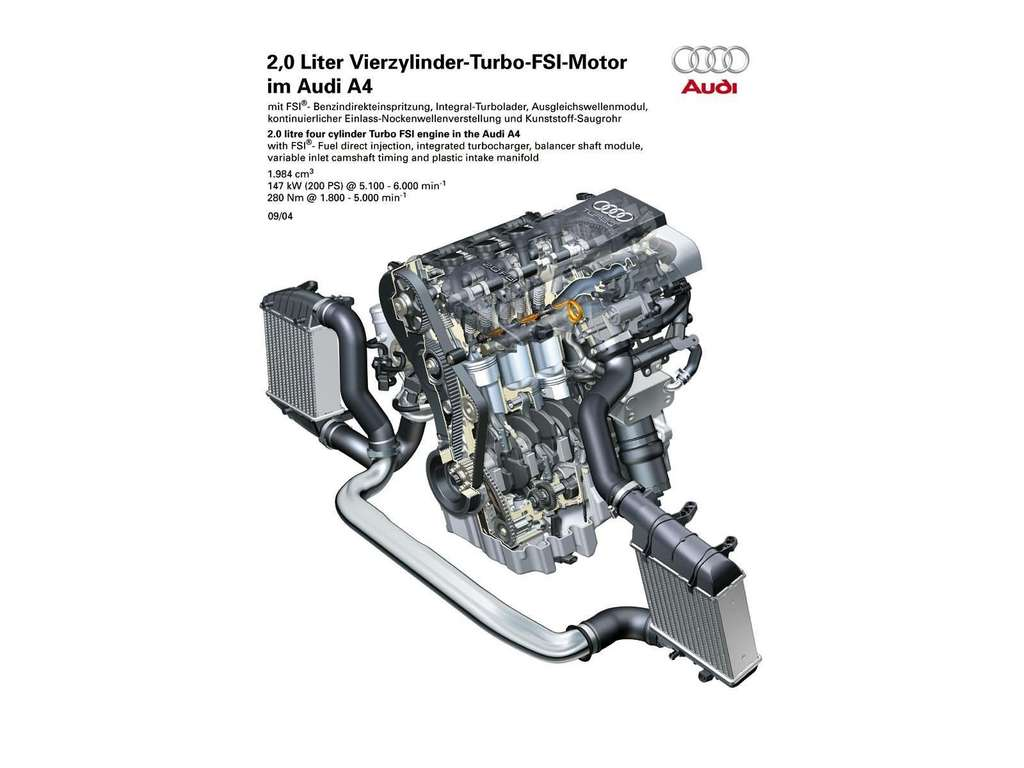Audi-A4_2.0T_2005_1024x768_wallpaper_19