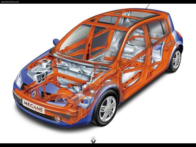 Renault-Megane_II_Hatch_2003_800x600_wallpaper_10