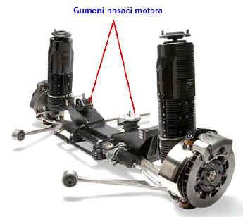 gumeni_nosaci_motora