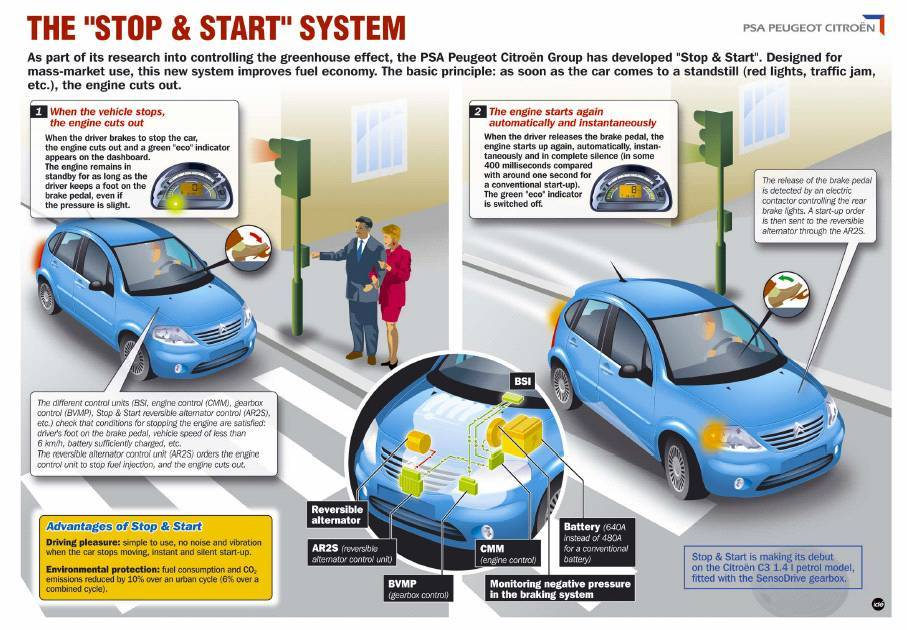 psasands_start_stop_system_cars