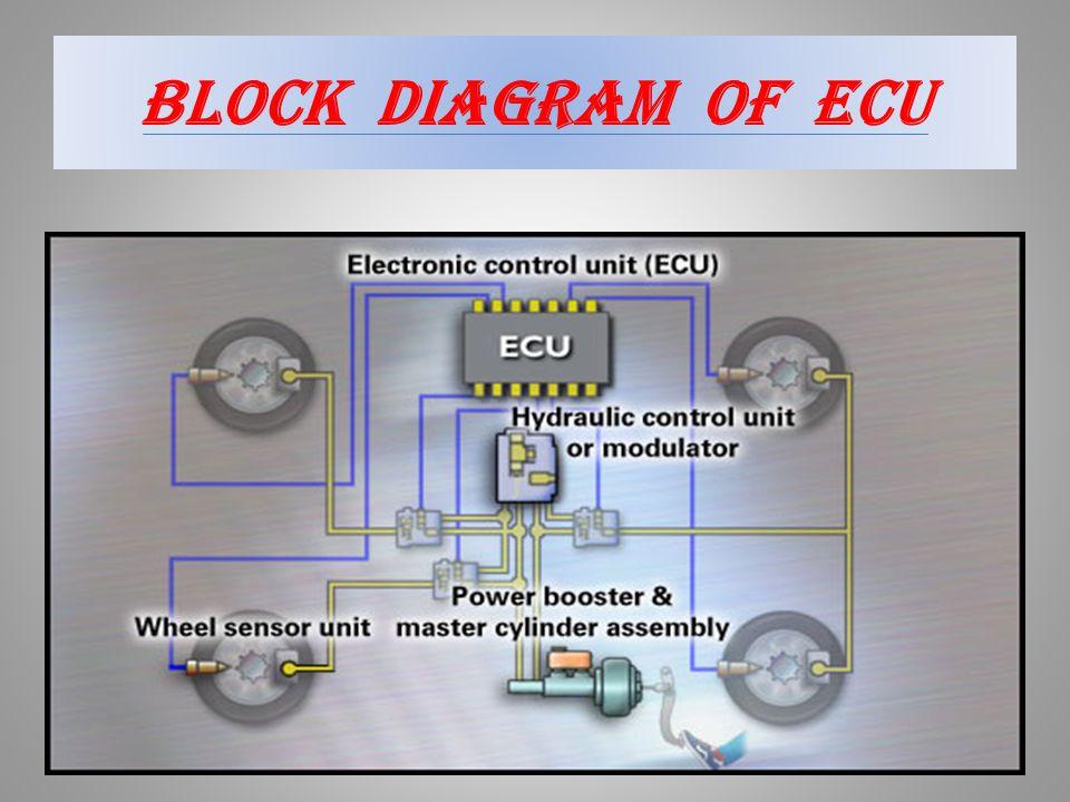 ECU  Engine    Control       Unit     AutoNovosti