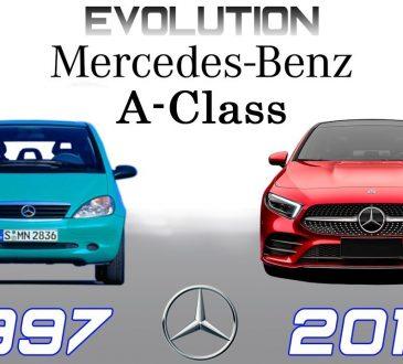 mercedes a klasa evolucija