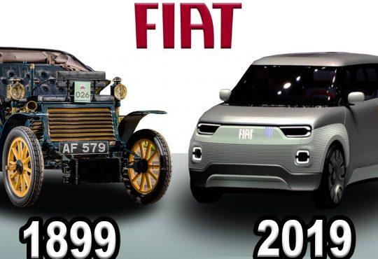 fiat evolucija